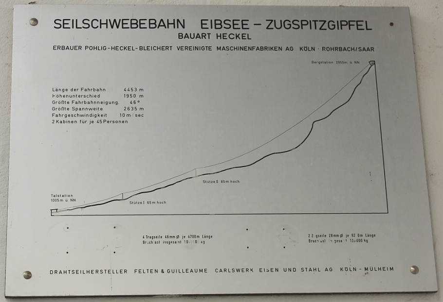 Eibsee cable car schematic
