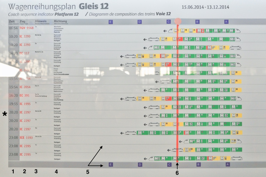 Wagenreihungplan, Gl. 12, Frankfurt am Main, Germany, fotoeins.com