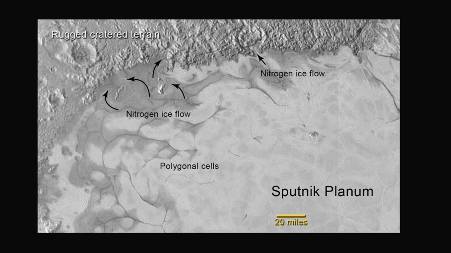 Flowing ice, Sputnik Plain, Pluto, NASA New Horizons