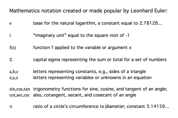 What mathematics notation Euler created and made popular
