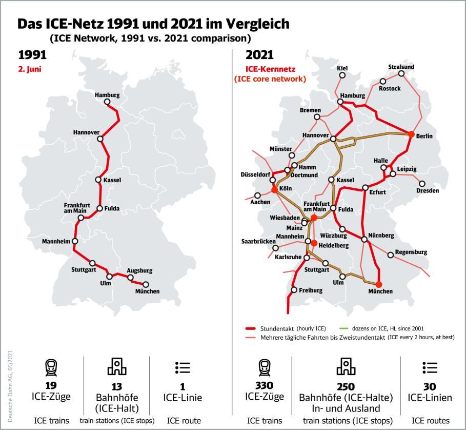 Intercity Express, Deutsche Bahn, German Rail, Germany, Deutschland
